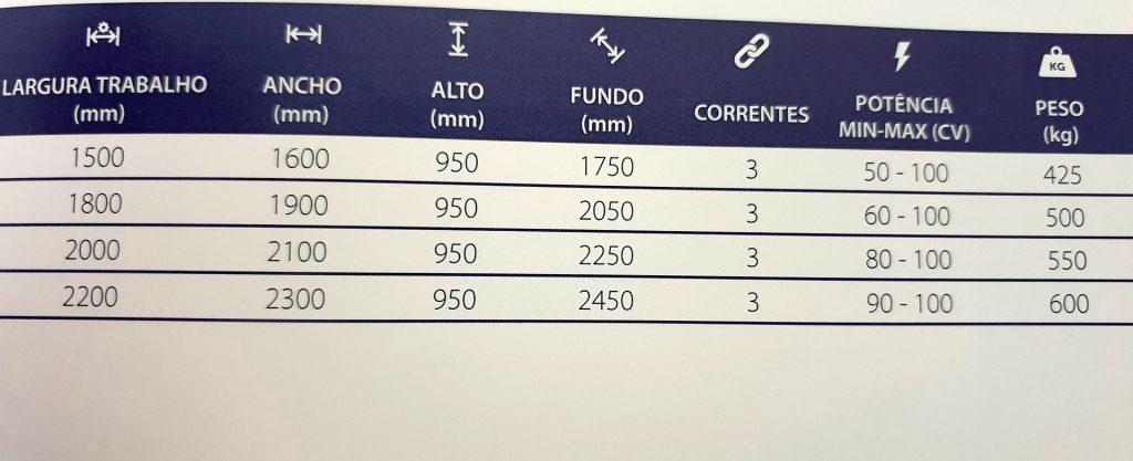 DESTROÇADOR MCCORMICK DDE 2200 cheio