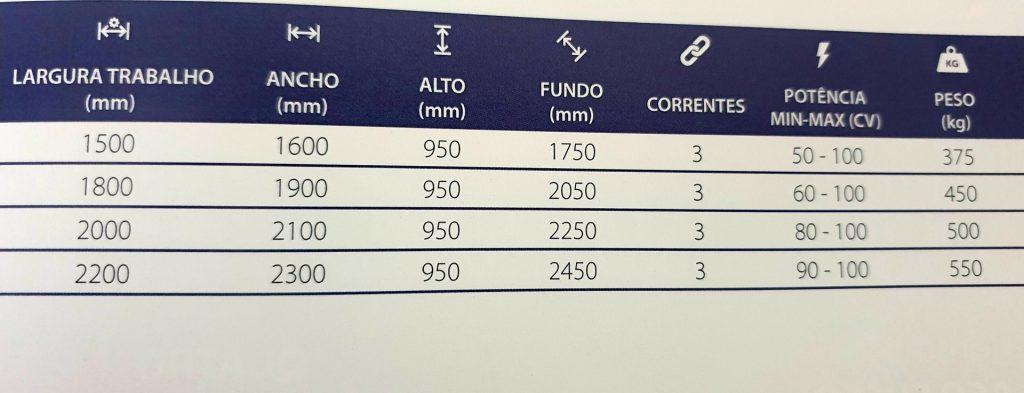DESTROÇADOR LANDINI TMA 1400 cheio